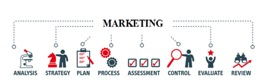 controlling-marketing